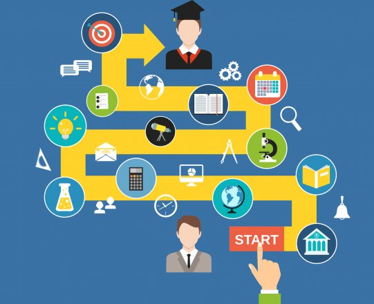 Role of ERP in school examination management system