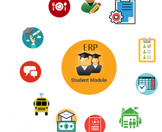 Do You Understand the Need of ERP Software for Your School?